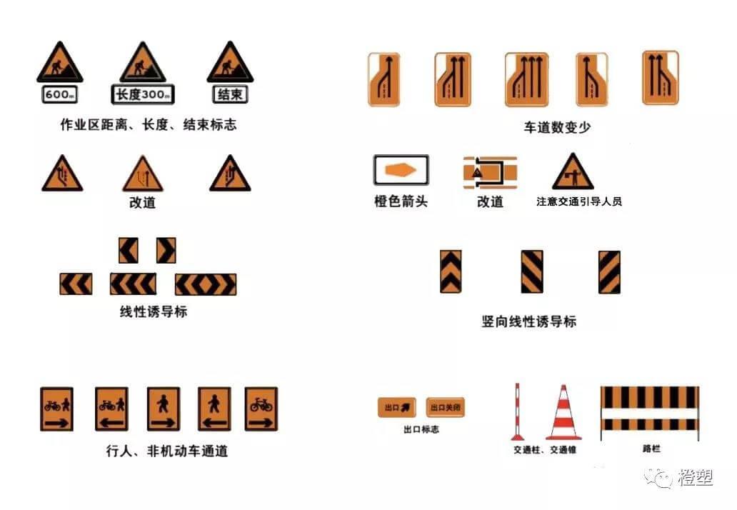 交通安全扩展小知识 (1)